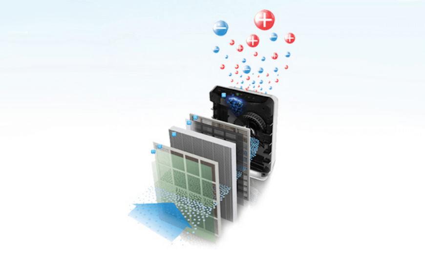 Technologia Plasmawave - jonizacja Winix